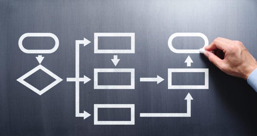 Process Miningの分析機能