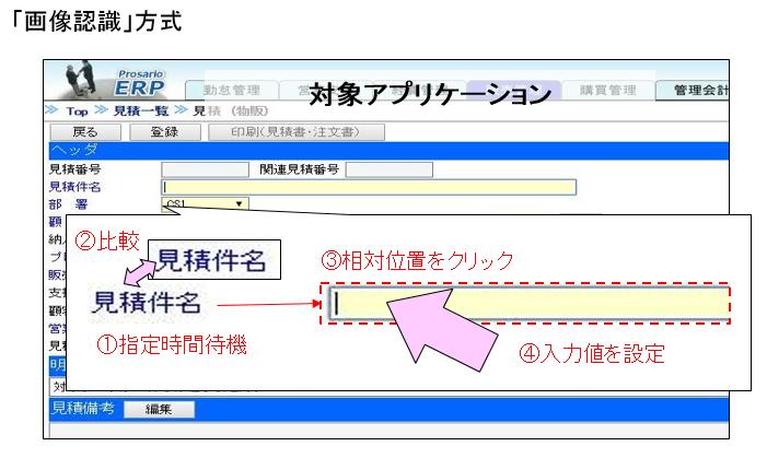 図2_「画像認識」方式