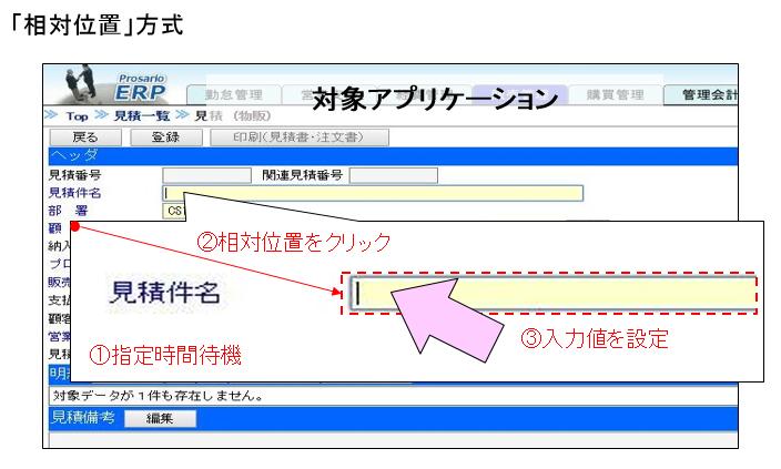 図3_「相対位置」方式