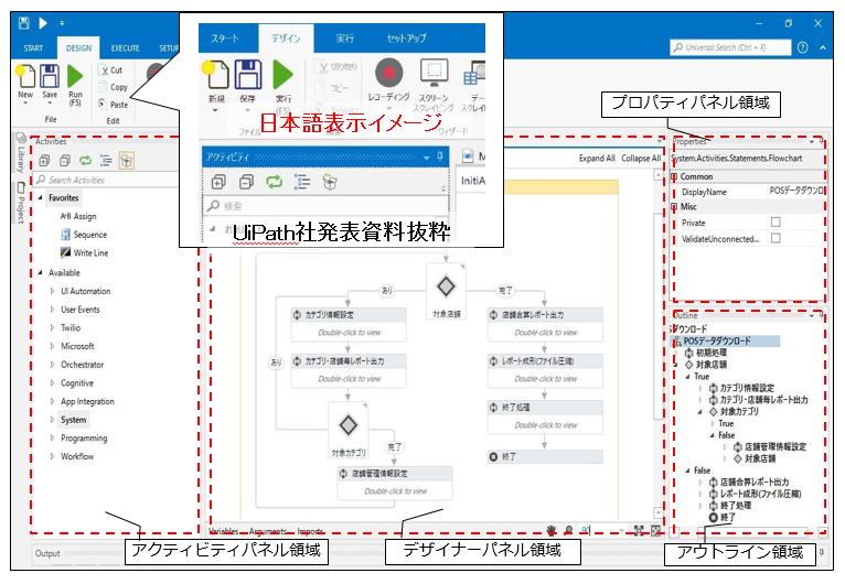 01_開発ツール「UiPath Studio」画面イメージ