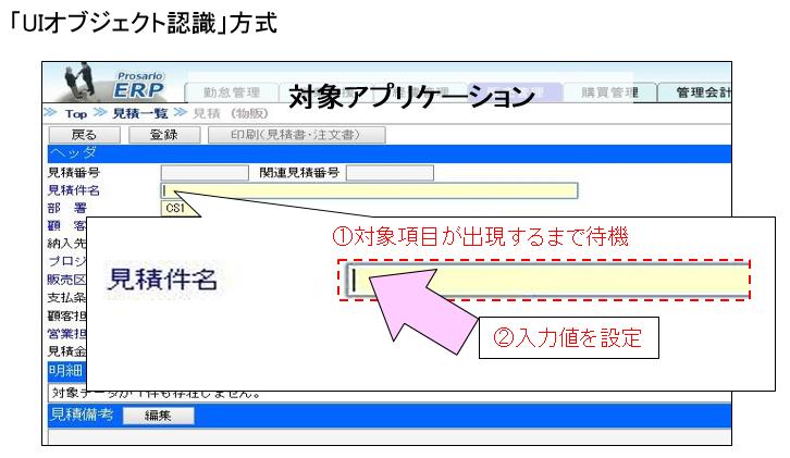 図1_「UIオブジェクト認識」方式