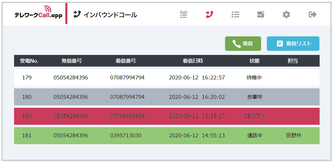 【リストイメージ】待機中、通話中といった内容がリアルタイムで表示されます。