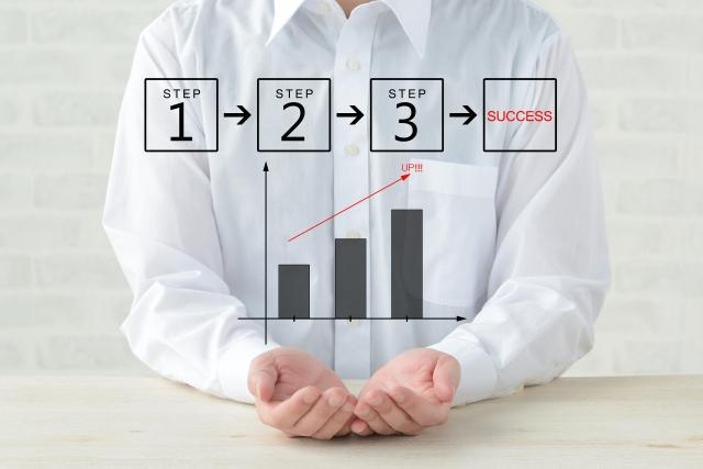 間接部門の生産性をさらに高めるための方法