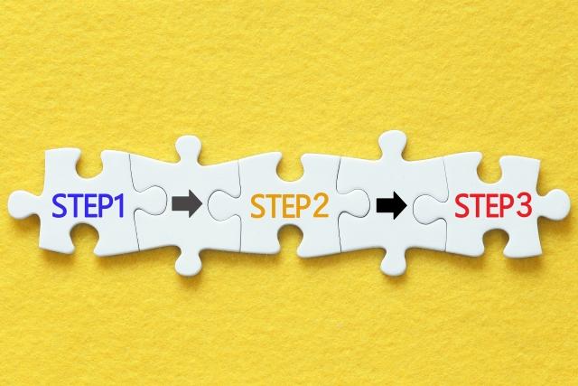 間接業務の作業標準化を進めるための4ステップ