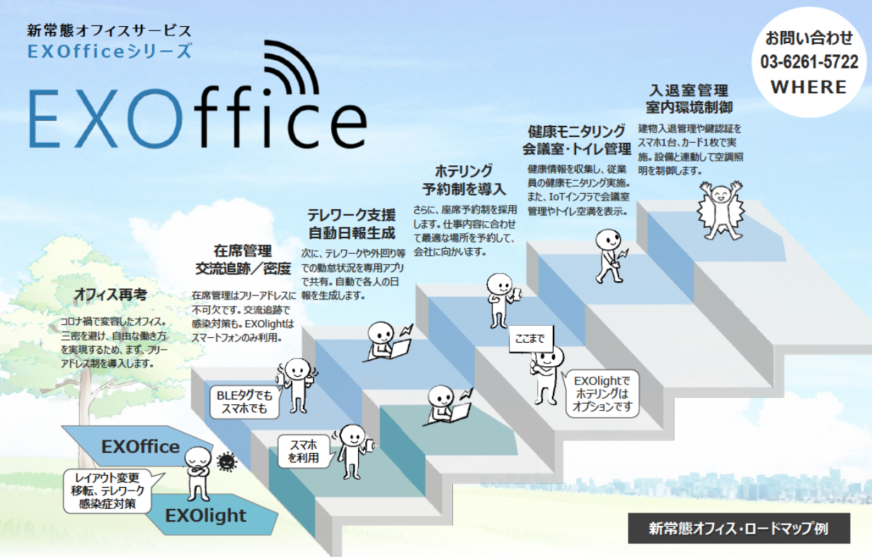 【資料ダウンロード】新常態オフィスサービス「EXOffice」