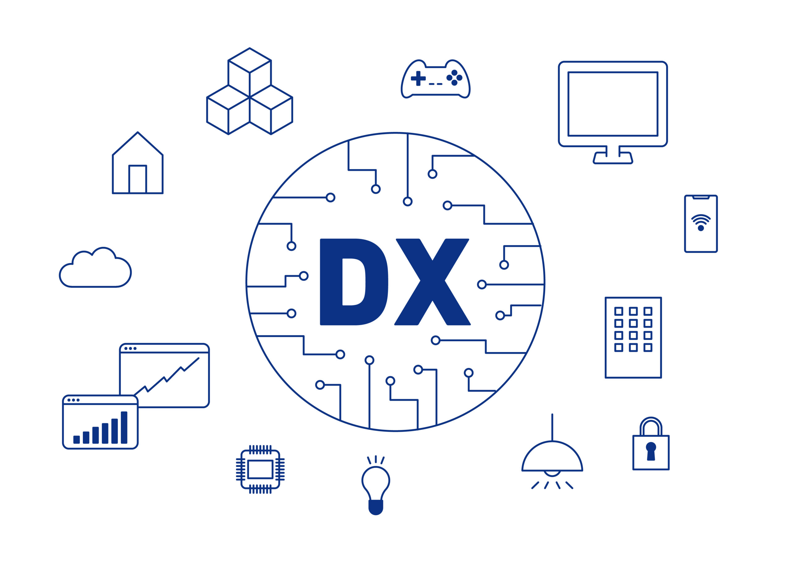 【DX推進】社内でDX体制を整えるために必要な仕組みと人選とは?